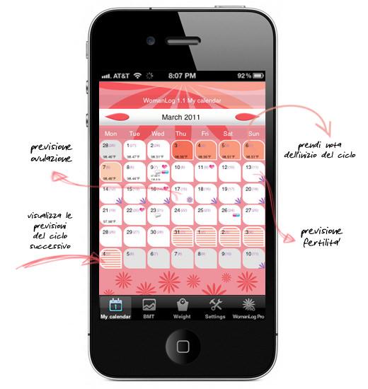 Il Mio Calendario Del Ciclo.Iphone Womanlog L App Per Annotare Il Calendario Del