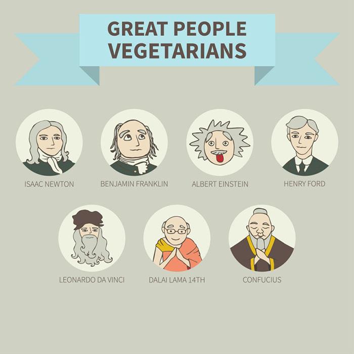 persone-famose-vegetariane
